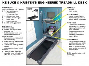 Kristen's and Keisuke's DIY Treadmill Desk